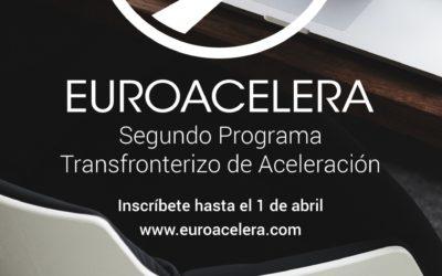 Euroacelera lanza la segunda convocatoria del programa transfronterizo