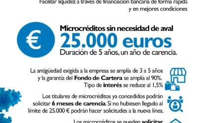 La Junta de Extremadura pone en marcha una línea de microcréditos para facilitar liquidez a emprendedores y autónomos frente al COVID19