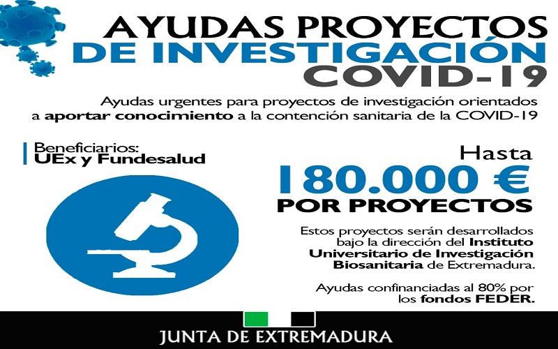 AYUDAS PARA PROYECTOS DE INVESTIGACIÓN COVID-19